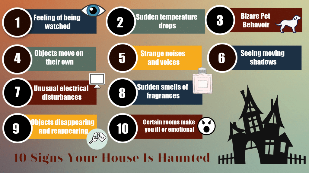 signs your house is haunted